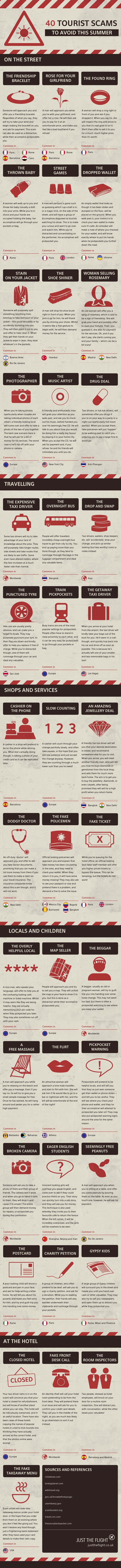 Travel Scams Graphic