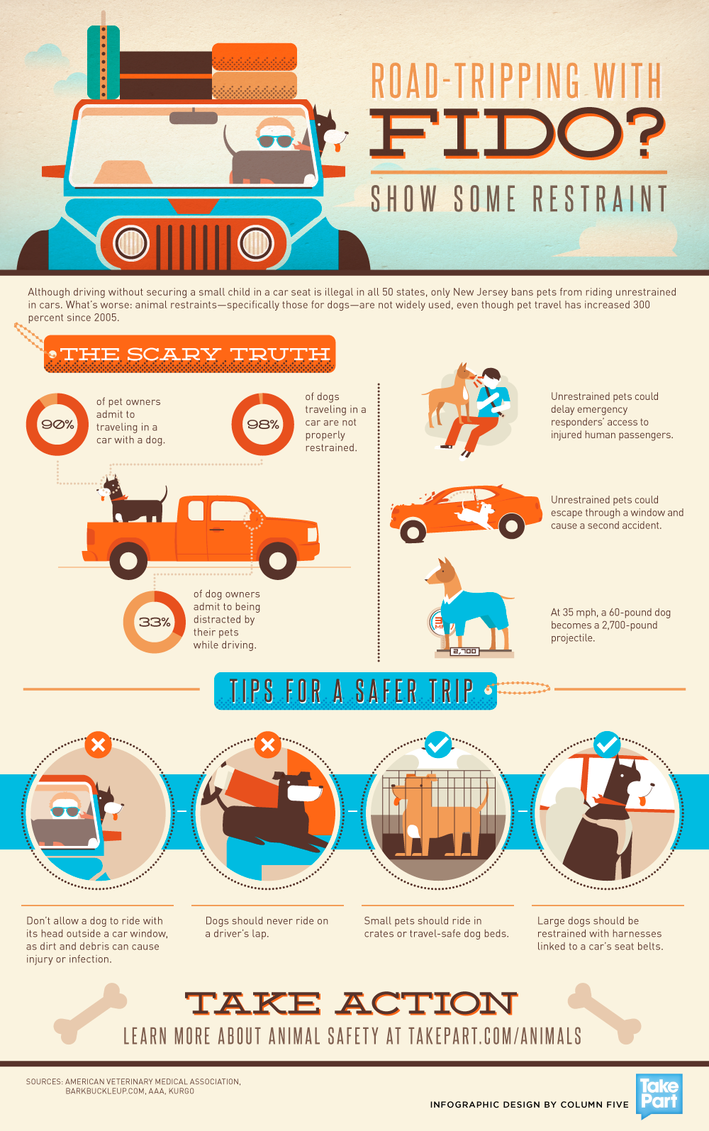 roadtripping-with-fido-how-to-safely-travel-with-your-pet_5029196631c6a