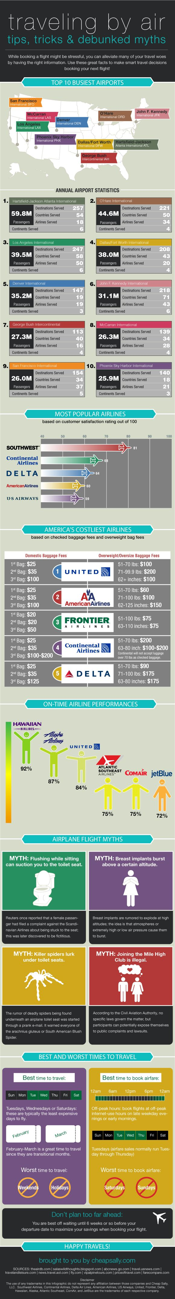 Airline Info