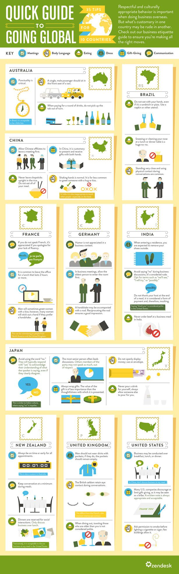 Global Business Travel Etiquette