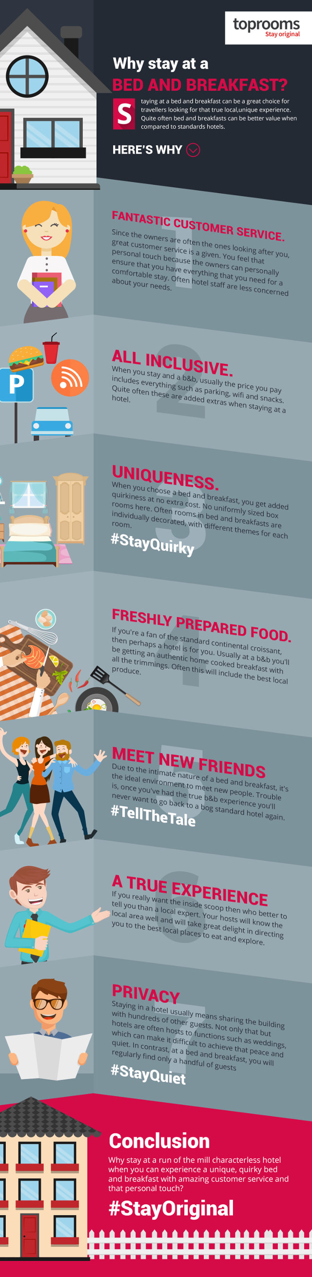 Bed and Breakfast infographic